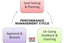 reviews | making performance appraisals easier for managers | samples